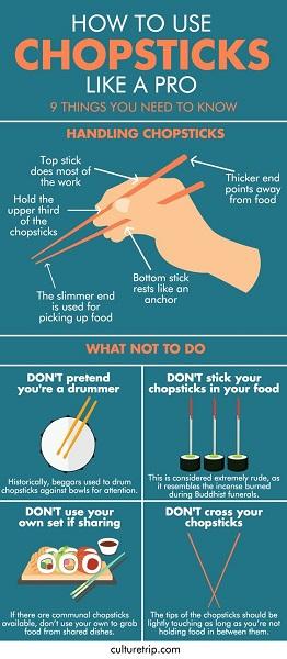 Chopsticks like a pro