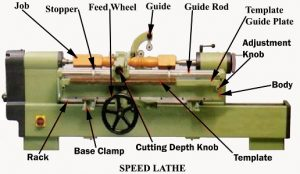 Wooden lathe machines